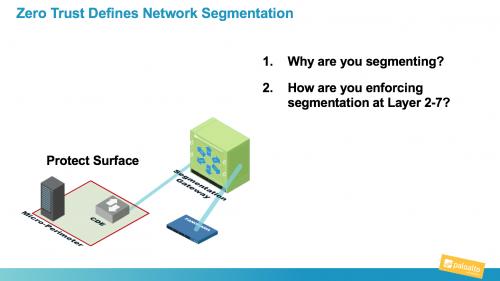 You Want Network Segmentation, But You Need Zero Trust