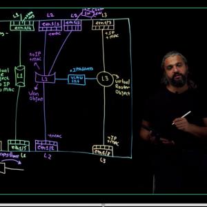 Palo Alto Networks Online Lightboard Training